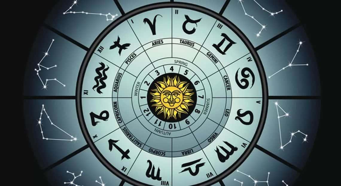 Гороскоп на понедельник 18 января для каждого знака Зодиака