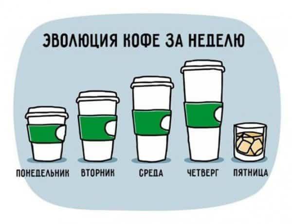 Пост алкогольного юмора на выходные