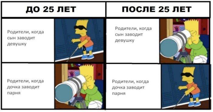 Пост юмора и смешных картинок для людей у которых есть дети